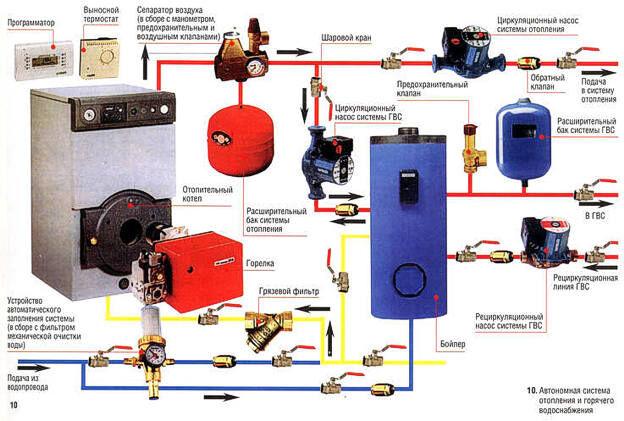 вот прошло почему система отопления и гвс выполняют циркуляционным ССД муфта компрессионная