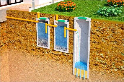 Согласно санитарным нормам, все сборники отходов, которые обустраиваются на участках, обязательно должны оснащаться вентиляцией