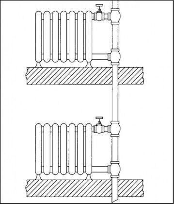 Схема участка цепи вертикальной однотрубной системы