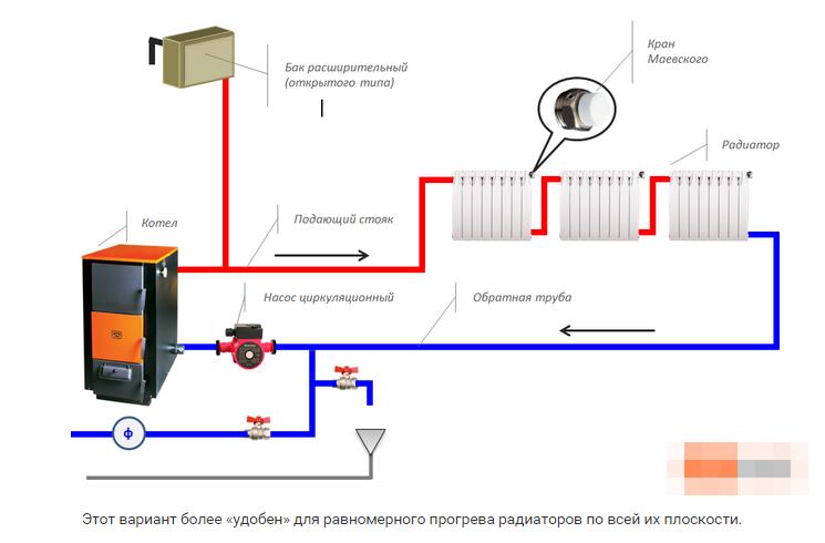 Схема с диагональным подключением радиаторов