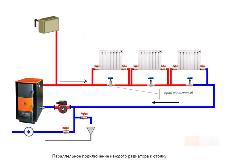Схема с параллельным подключением радиаторов