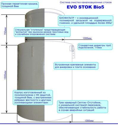 Evo Stok Bio 5