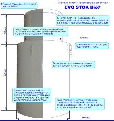 Evo Stok Bio 7