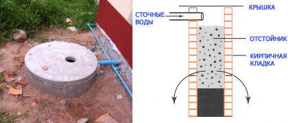 Как правильно соорудить выгребную яму