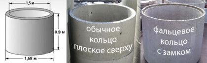 Кольцо бетонное колодезное КС 15-9, в том числе фальцевое (с замком)