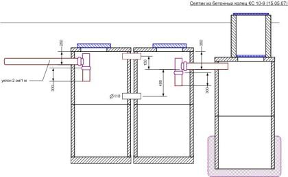 Схема трехкамерного септика их бетонных колец