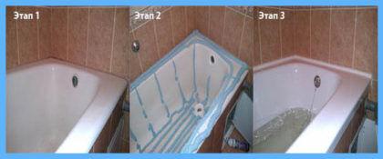 Акриловый вкладыш в ванну - этапы установки
