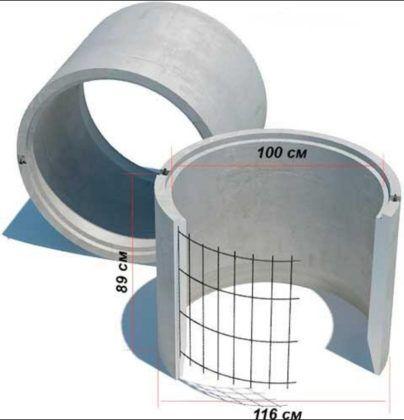 Бетонные кольца с замком, также известные как «с четвертью», имеют более надежное соединение друг с другом