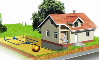 Локальная канализация загородного дома