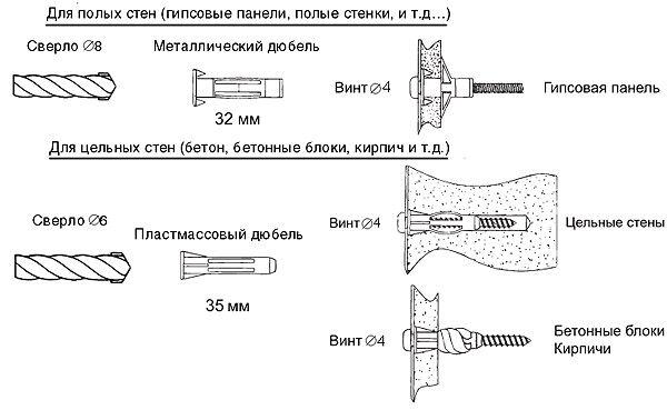 Установка полотенцесушителя своими руками схема фото 604