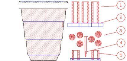 1 – Патроны основных фильтров. 2 – Верхняя биоплатформа. 3 – Сегментные пластиковые шайбы с колониями микроорганизмов. 4 – Цилиндрическая пластиковая опора. 5 – Патроны вспомогательных фильтров и нижняя биоплатформа