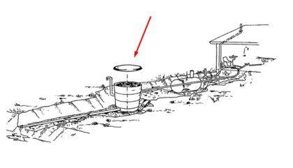 Схема монтажа автономной энергонезависимой биостанции Green Rock 05 Mini. Красной стрелкой указано само сооружение, правее него – отстойник септика и дом, откуда отведена линия канализации