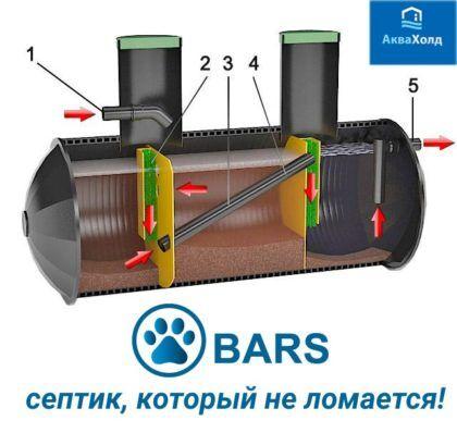 Схема септика БАРС-Био