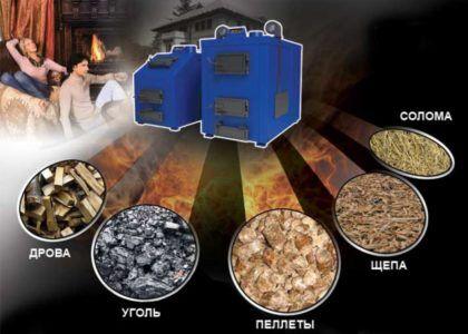 В твердотопливном котле может гореть любой вид органического топлива
