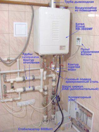 Обустройство топочной комнаты с настенным газовым котлом. Основные магистрали и оборудование подписано