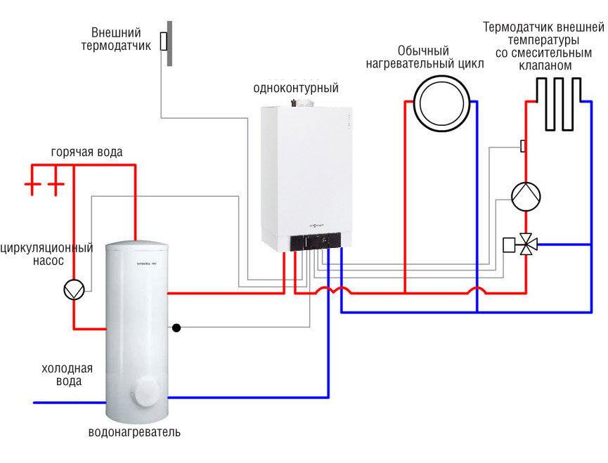система отопления частном доме через болер