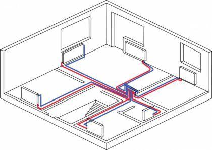 Пример лучевой двухтрубной разводки системы отопления из распределительного коллектора