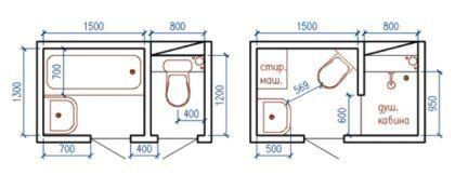 Пример правильного снятия размеров и составления плана ванной комнаты
