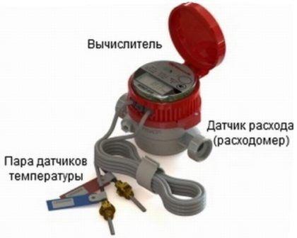 Стандартный комплект индивидуального (для отдельной квартиры) счетчика отопления