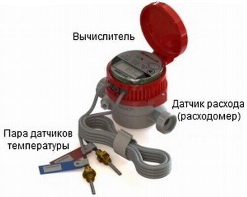 Электронный аукцион по 44 фз пошаговая инструкция для заказчика 2020