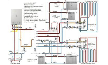 Схема, иллюстрирующая систему отопления частного дома