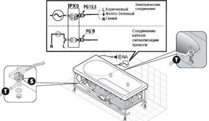 Схема подключения джакузи к электросети