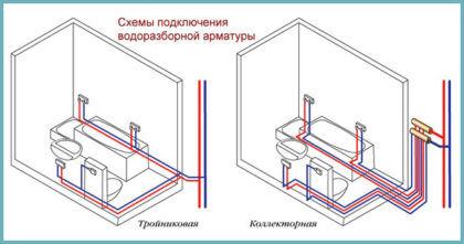 Схемы подключения водозаборной арматуры