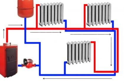 Тепловой расчет системы отопления