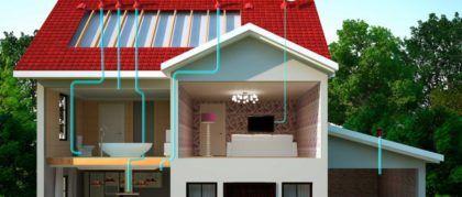 Теплоносители для систем отопления