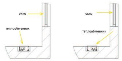 Водяные внутрипольные конвекторы отопления виды особенности монтажа и обустройства