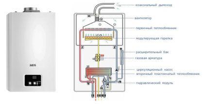 Устройство газового котла