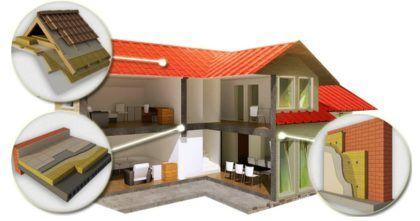 Снизить потери тепла в доме и, следовательно, необходимую для его отопления мощность можно путем теплоизоляции стен, крыши, перекрытий и окон