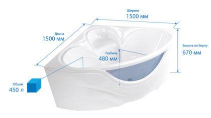 Перед приобретением и установкой джакузи обязательно ознакомьтесь с ее размерами и сопоставьте их с площадью помещения, где будет производиться монтаж ванны