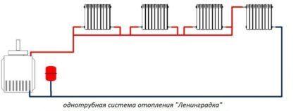 «Ленинградка» - наиболее совершенная из однотрубных систем отопления. Каждый радиатор подключен через тройники и отводы и снабжен запорной арматурой. С ее помощью хозяин дома с однотрубной системой может отключить от магистрали отдельную батарею, не выключая всю схему в целом