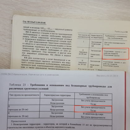 СП 32.13330.2012
