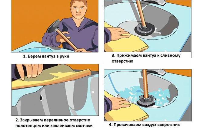 Очистка канализации вантузом