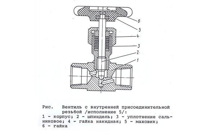 Вентиль водопроводный с внутреней резьбой