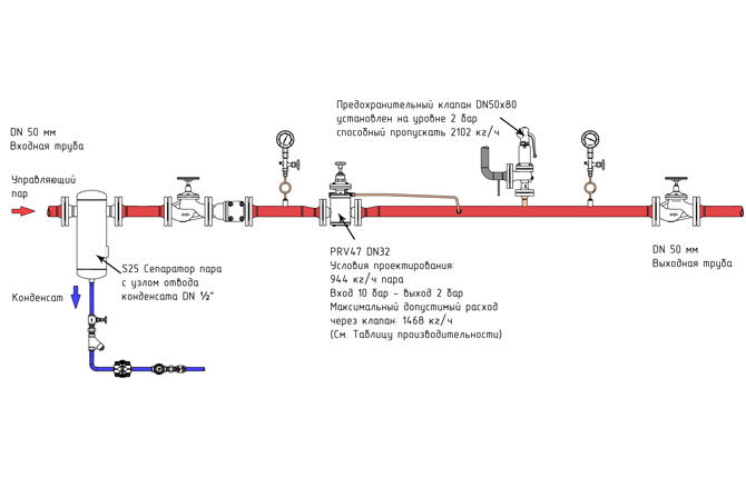Установка предохранительного клапана отопления