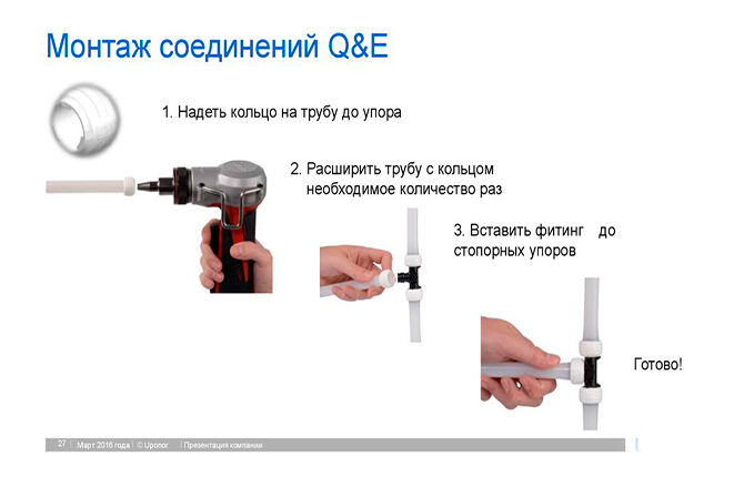 Монтаж соединений труб фитингом Q&E