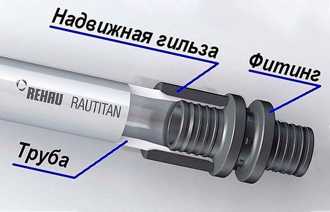 Трубы, произведенные пероксидным способом Rehau