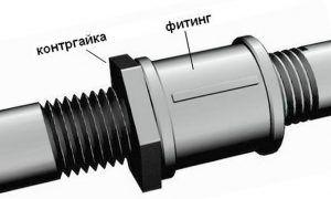 Резьбовой способ соединения стальных труб: плюсы и минусы