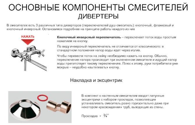 Основные компоненты смесителей дивертеры